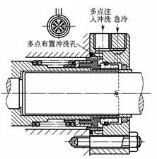 液化石油气用机械密封