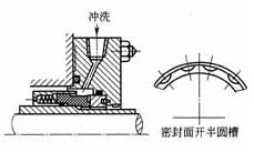 轻烃泵用热流体动压型机械密封