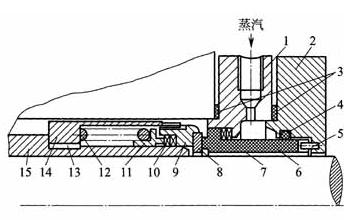 丙烯泵用汽相机械密封