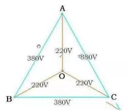 线电压与相电压矢量图