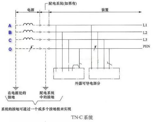 TN-C系统